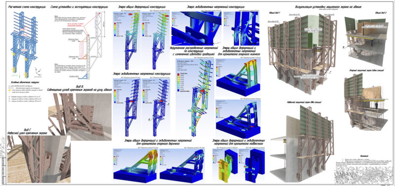 Проектирование металлоконструкций, защитный экран для крана. расчёт моделей Компас 3D