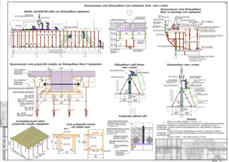 Пример ППР, ППР на бетонирование, Образец ППР