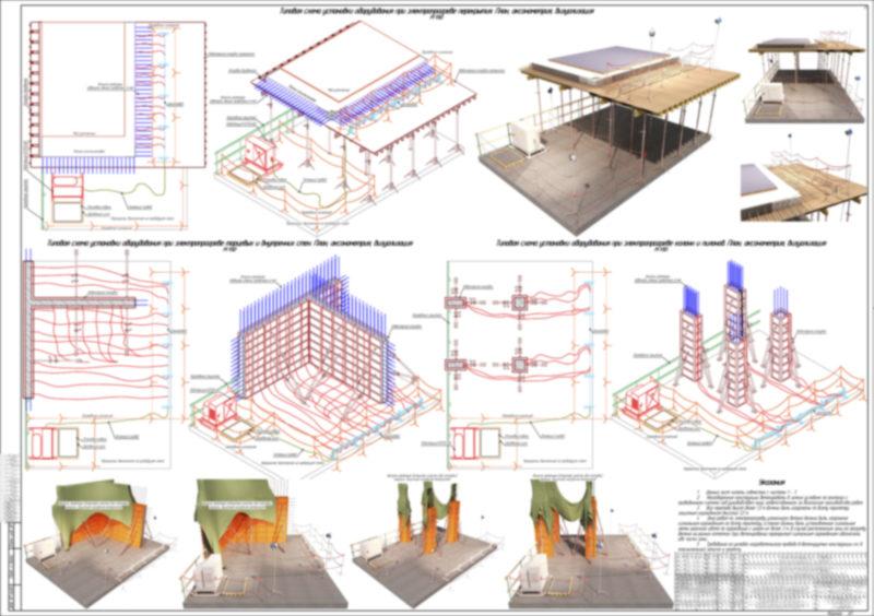 Электропрогрев бетона, ППР на электропрогрев, Образец ППР