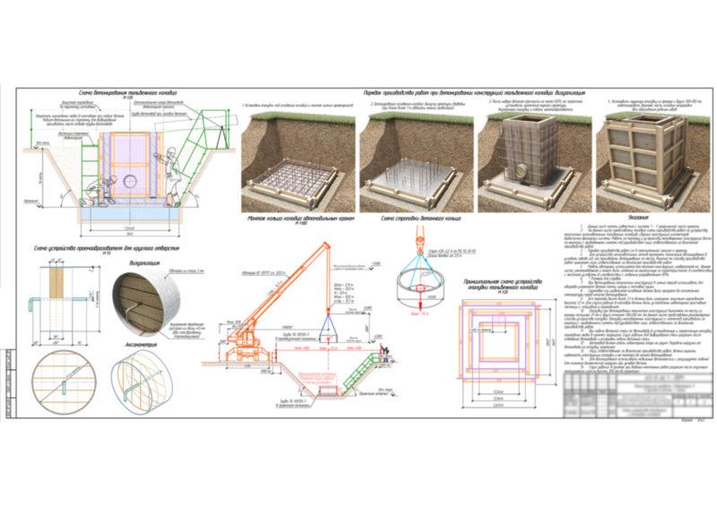 ППР бетонирование колодцев