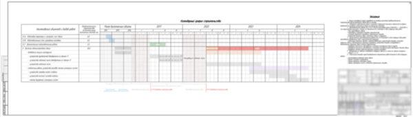 Календарный график работ ПОС