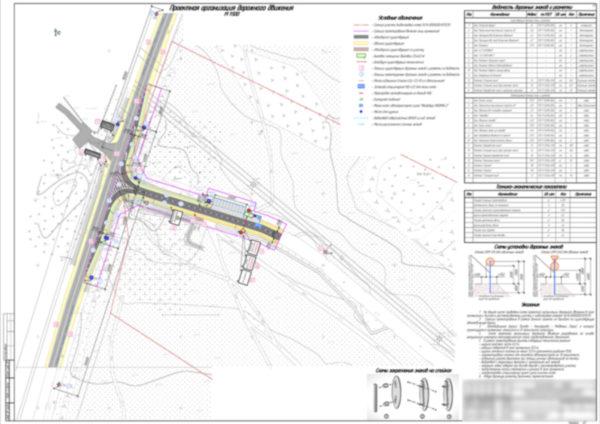 Проект организации дорожного движения, проектная организация движения